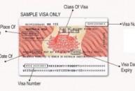 Visa thăm thân tại Úc